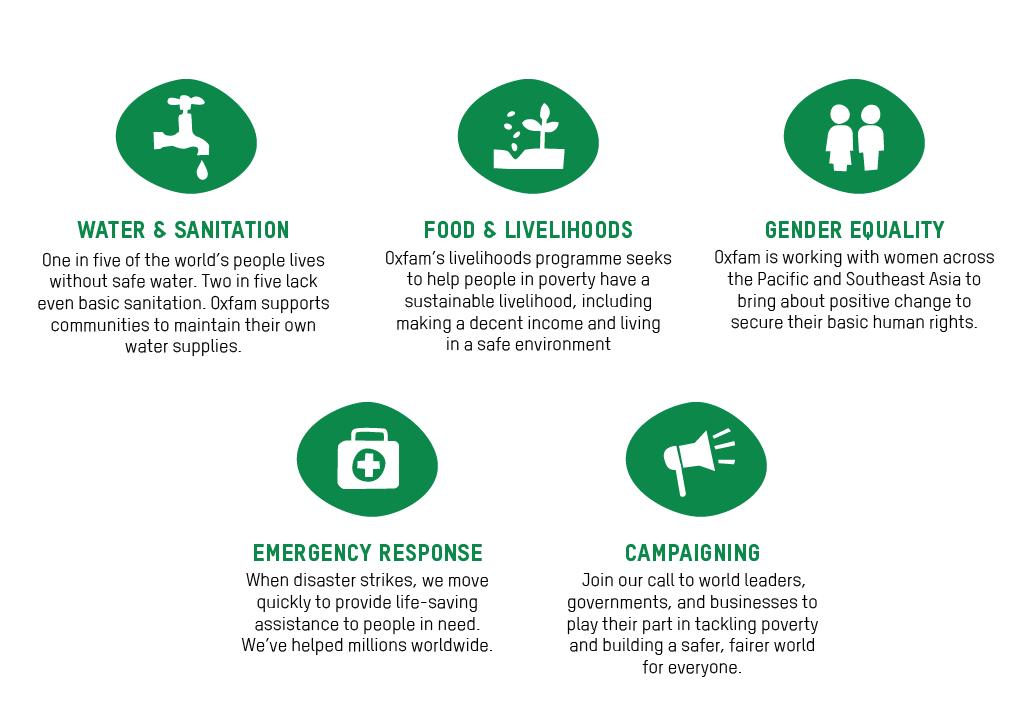 Oxfam New Zealand changing lives every day
