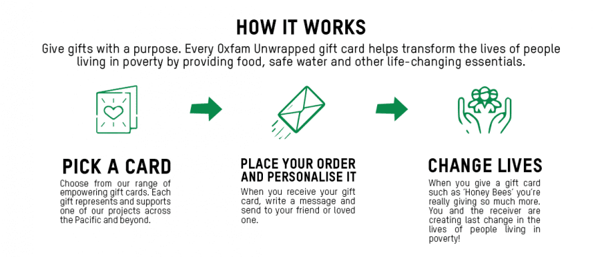 Oxfam Unwrapped How It Works
